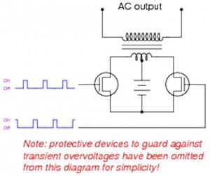 Apa Itu Inverter dan Fungsi Utama Inverter 3